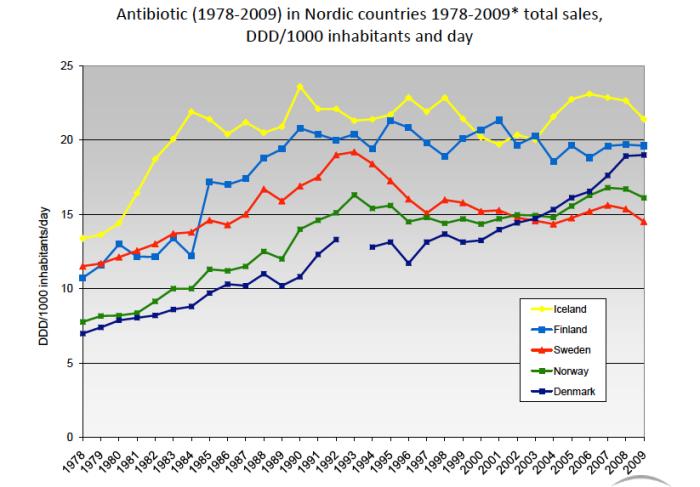 paléo québec antibiotiques